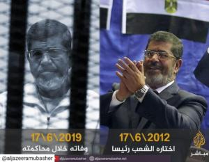 Morsi death date